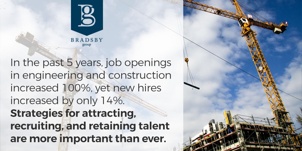 construction industry outlook - In the past 5 years, job openings in engineering and construction increased 100%, yet new hires increased by only 14%. Strategies for attracting, recruiting, and retaining talent are more important than ever.