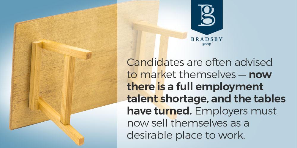full employment hiring strategy talent shortage