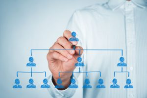 C level executive recruiters